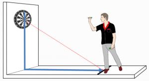 Darts Stance