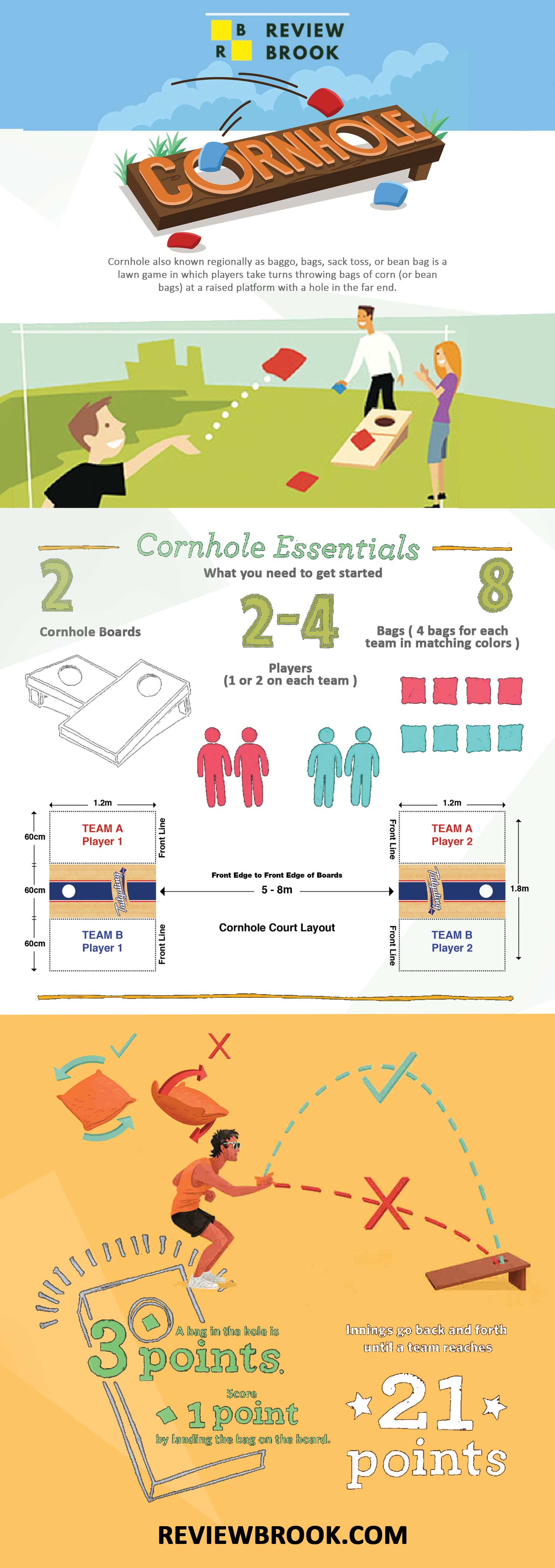 cornhole tips